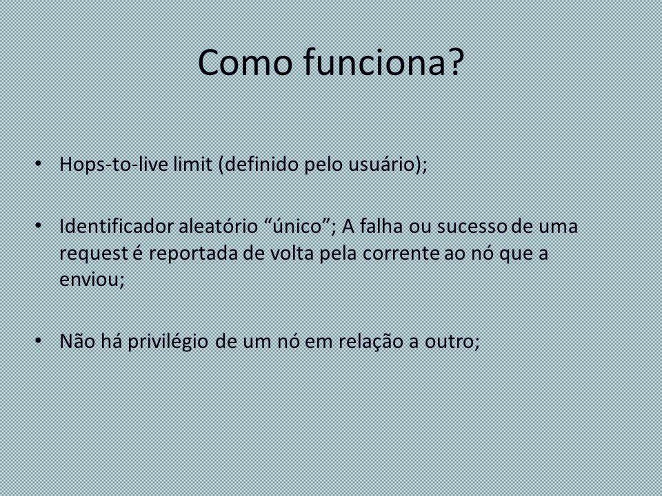 Como funciona Hops-to-live limit (definido pelo usuário);