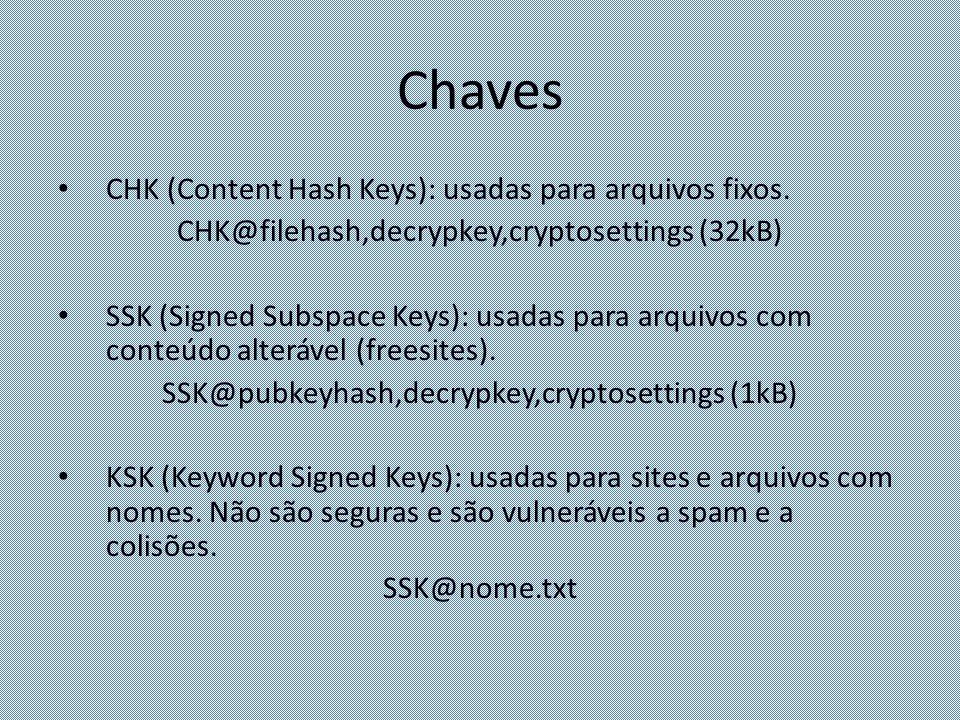 Chaves CHK (Content Hash Keys): usadas para arquivos fixos.
