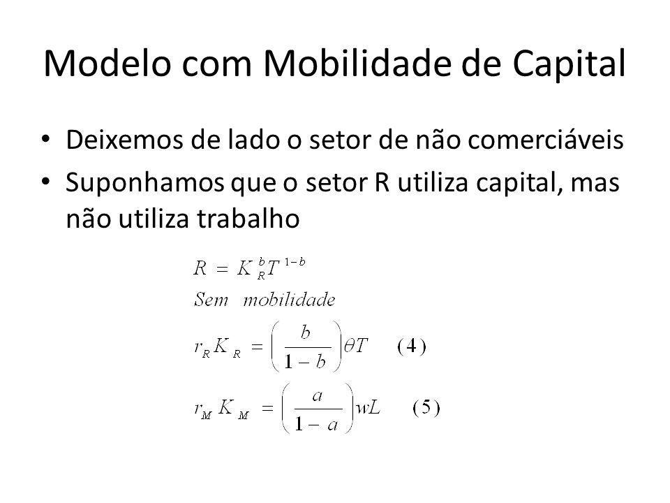 Modelo com Mobilidade de Capital