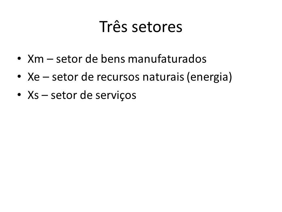 Três setores Xm – setor de bens manufaturados
