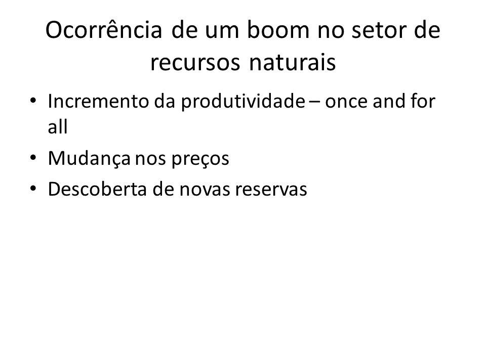 Ocorrência de um boom no setor de recursos naturais