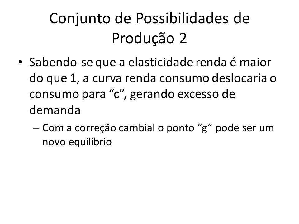 Conjunto de Possibilidades de Produção 2