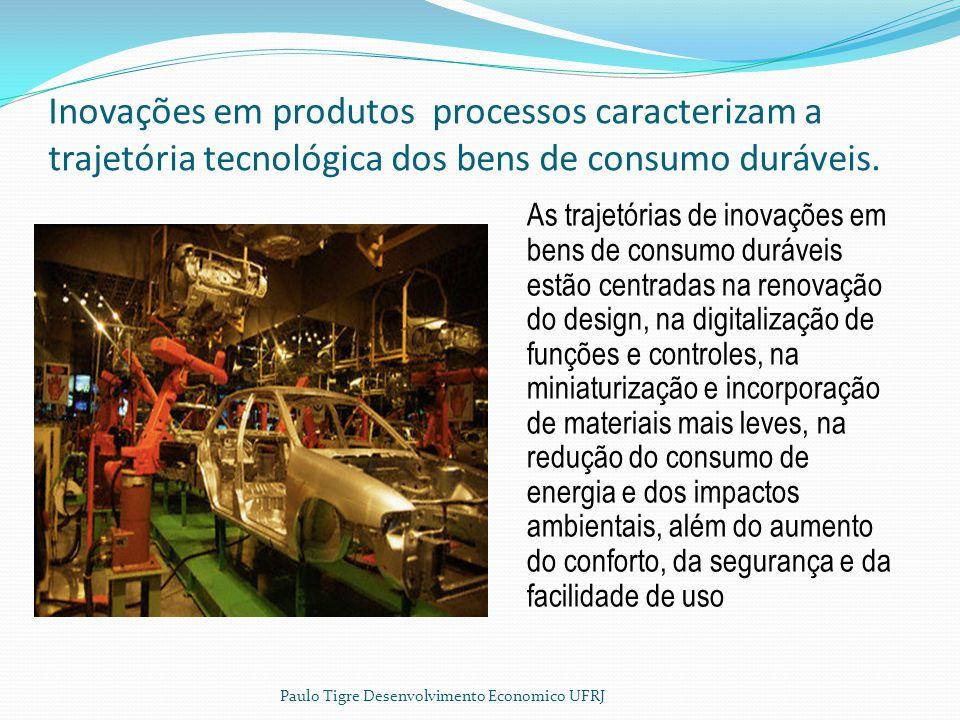 Inovações em produtos processos caracterizam a trajetória tecnológica dos bens de consumo duráveis.