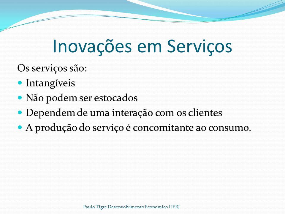 Inovações em Serviços Os serviços são: Intangíveis