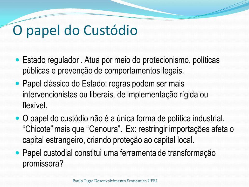O papel do Custódio Estado regulador . Atua por meio do protecionismo, políticas públicas e prevenção de comportamentos ilegais.