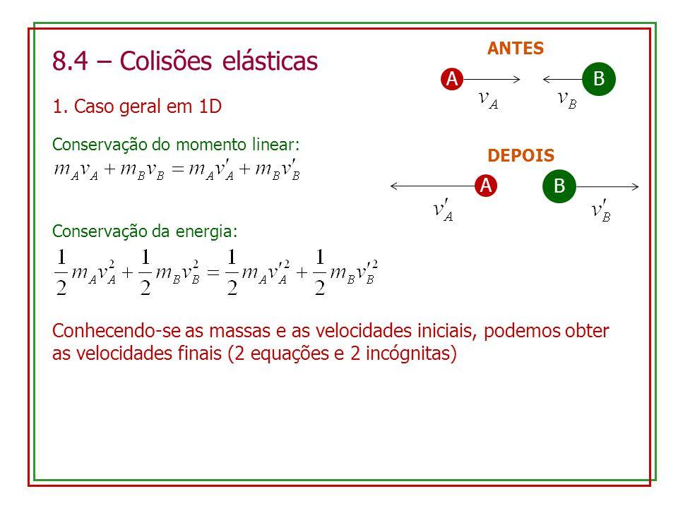 8.4 – Colisões elásticas A B 1. Caso geral em 1D A B