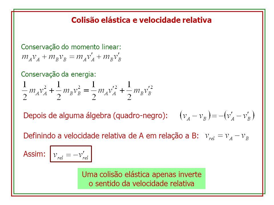 Colisão elástica e velocidade relativa