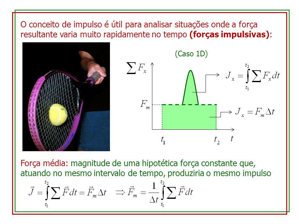 O conceito de impulso é útil para analisar situações onde a força resultante varia muito rapidamente no tempo (forças impulsivas):