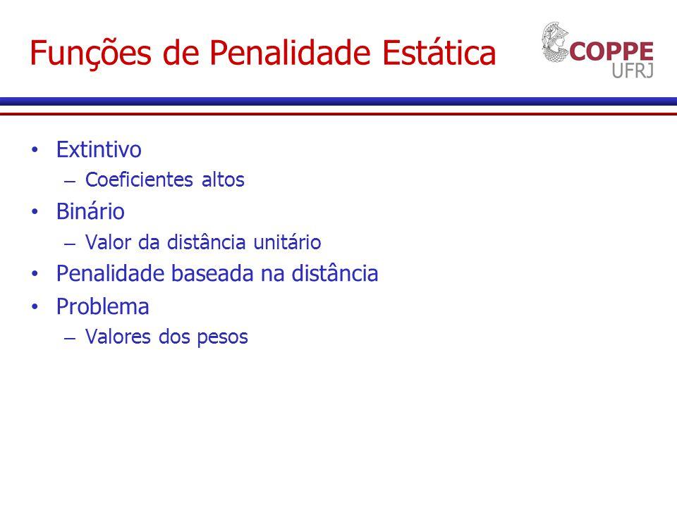 Funções de Penalidade Estática