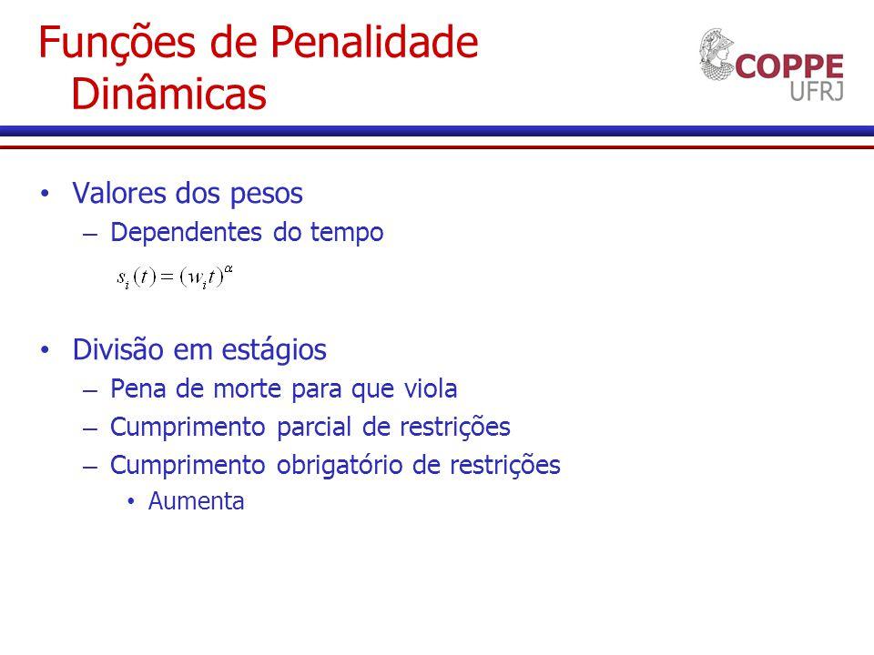 Funções de Penalidade Dinâmicas