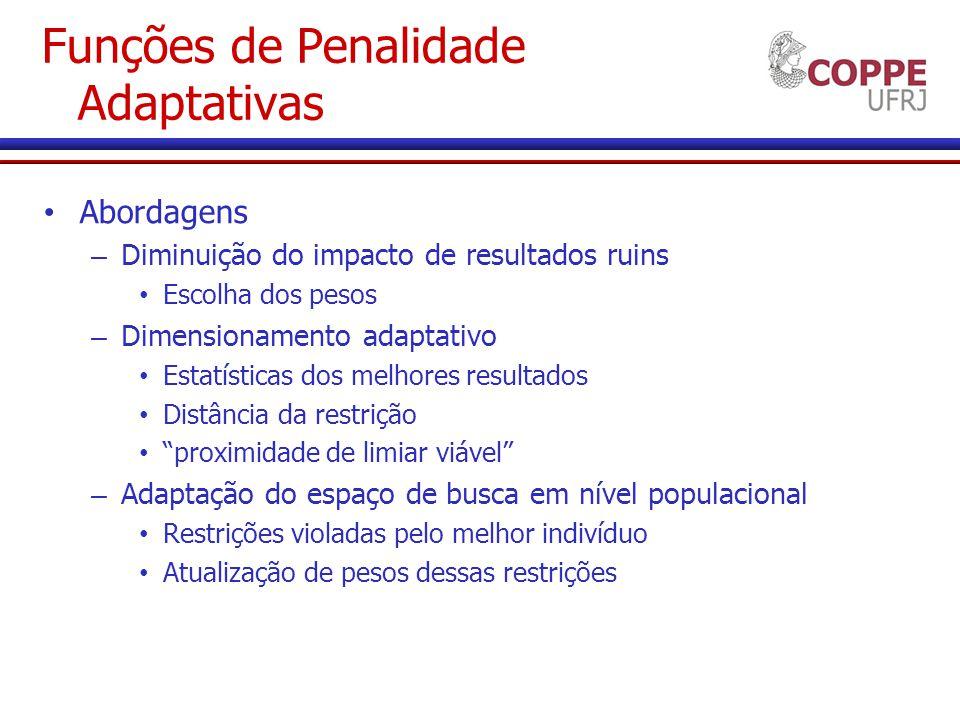 Funções de Penalidade Adaptativas