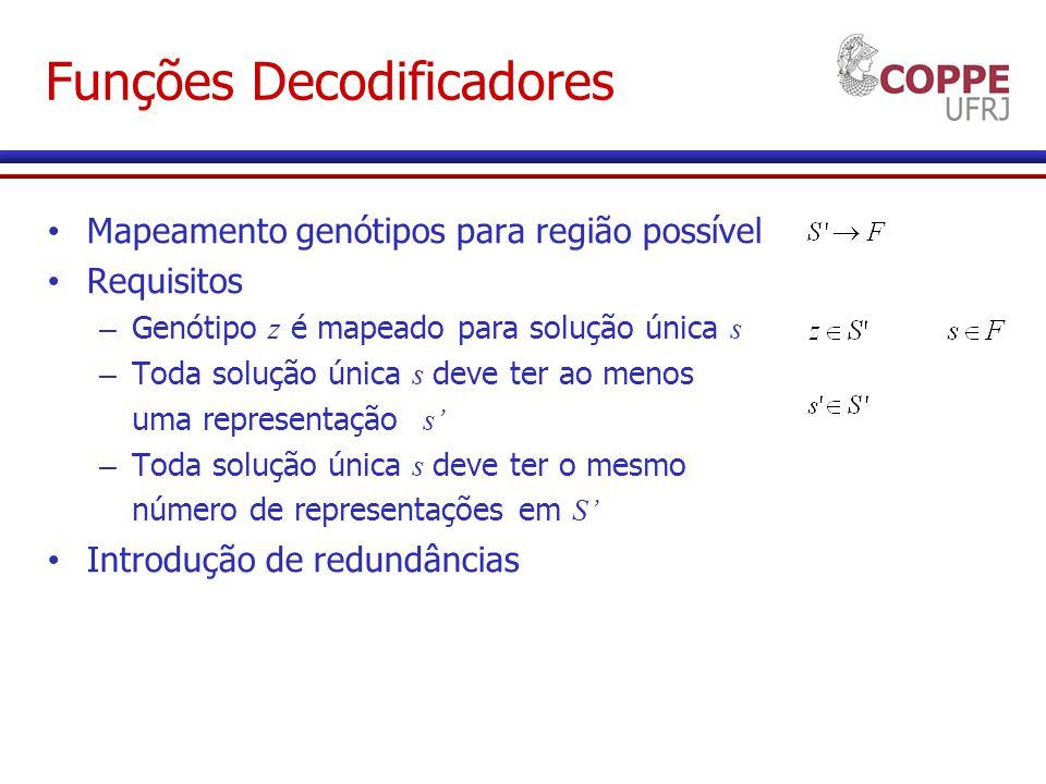 Funções Decodificadores