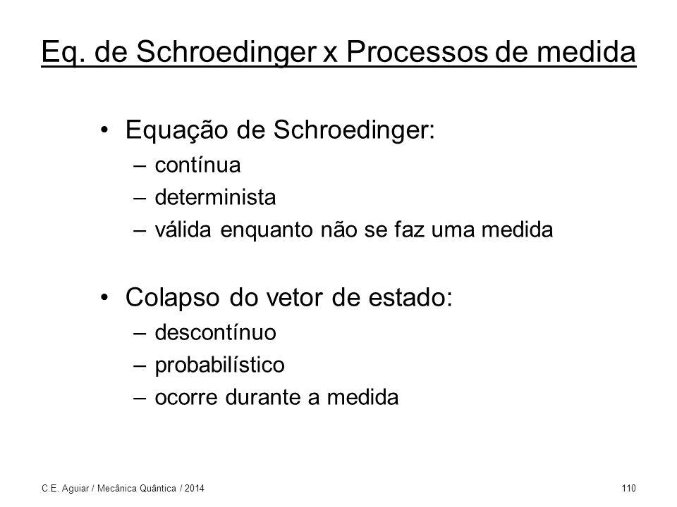 Eq. de Schroedinger x Processos de medida