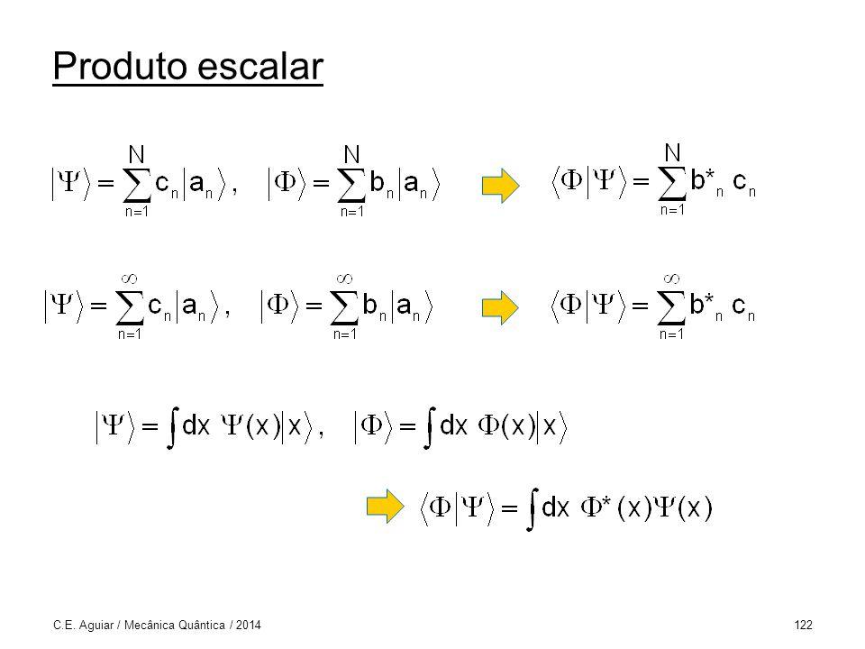 Produto escalar C.E. Aguiar / Mecânica Quântica / 2014