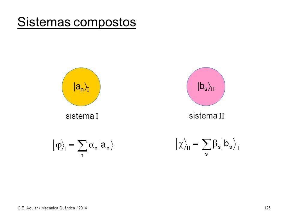 Sistemas compostos |anI |bsII sistema I sistema II