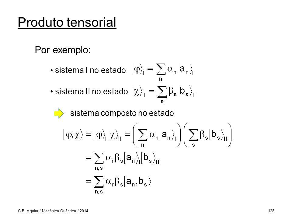 Produto tensorial Por exemplo: sistema I no estado