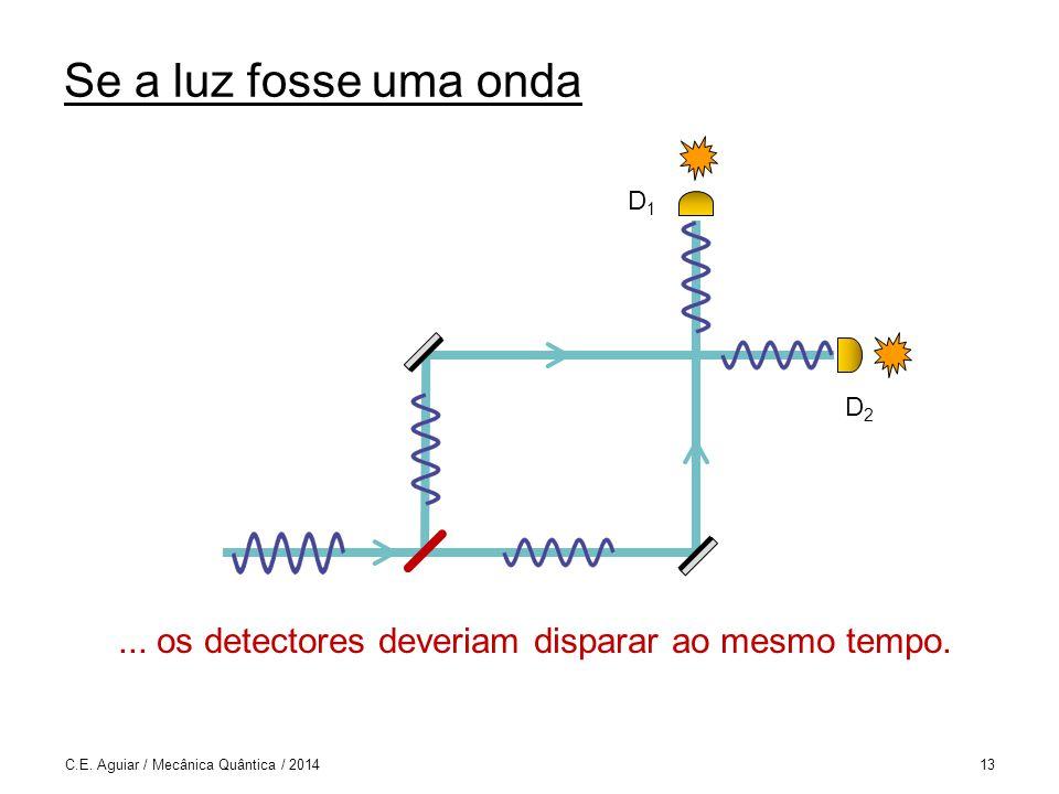 Se a luz fosse uma onda D1. D2. ... os detectores deveriam disparar ao mesmo tempo.