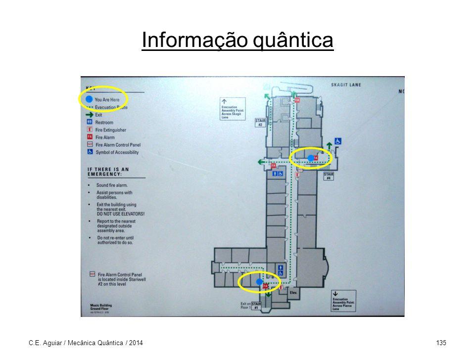 Informação quântica C.E. Aguiar / Mecânica Quântica / 2014