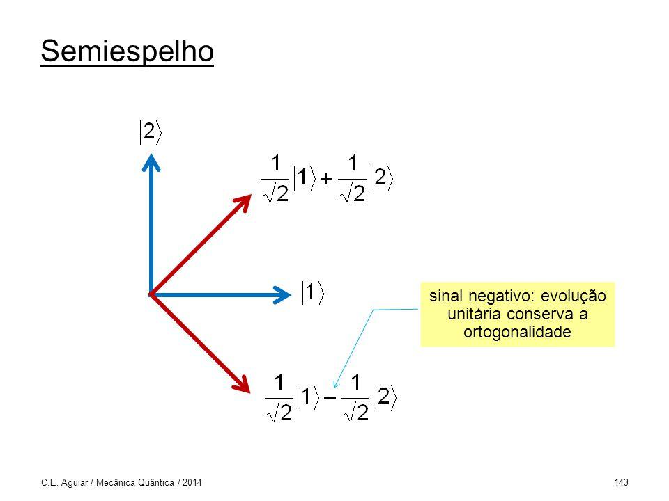 sinal negativo: evolução unitária conserva a ortogonalidade