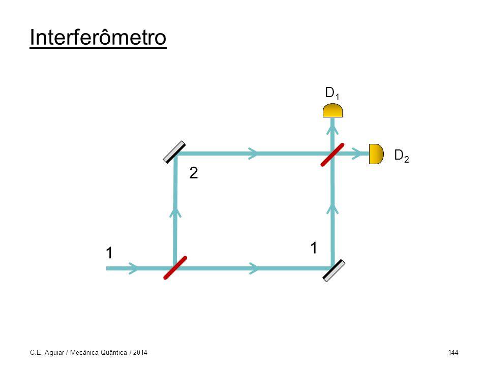 Interferômetro D1 D2 1 2 C.E. Aguiar / Mecânica Quântica / 2014