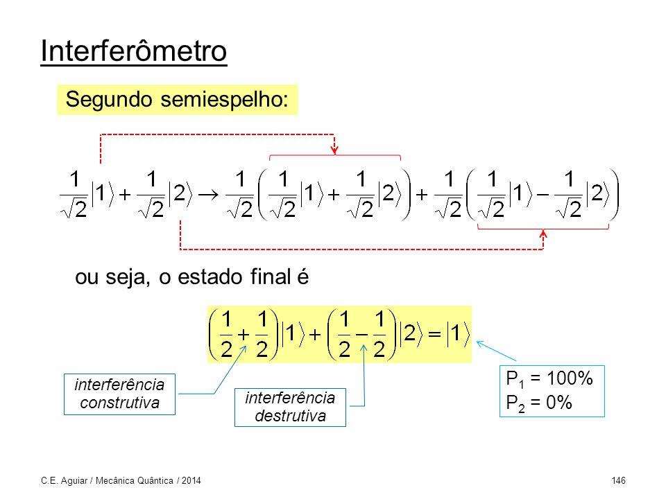 Interferômetro Segundo semiespelho: ou seja, o estado final é