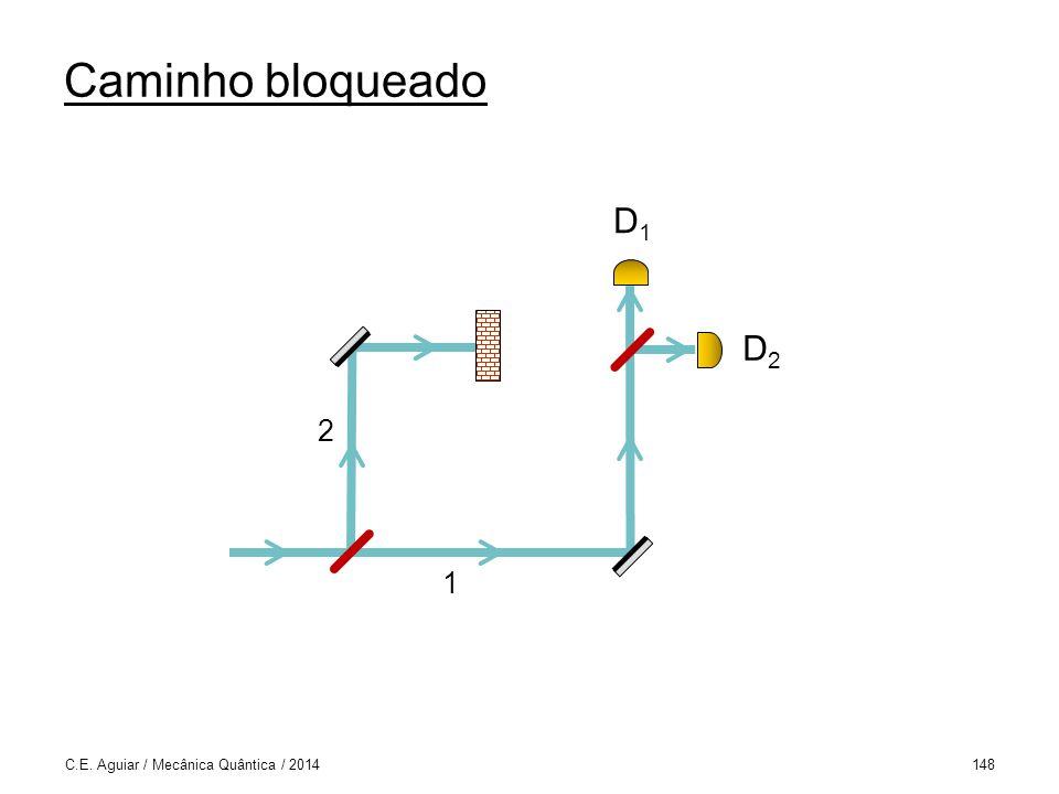 Caminho bloqueado 1 2 D2 D1 C.E. Aguiar / Mecânica Quântica / 2014