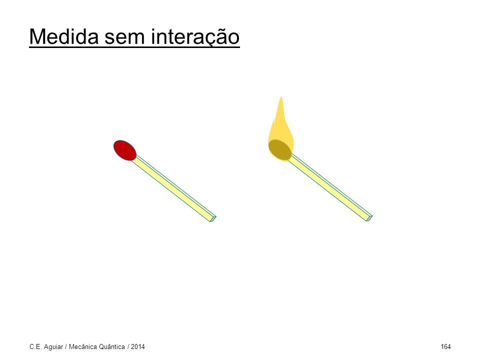 Medida sem interação C.E. Aguiar / Mecânica Quântica / 2014