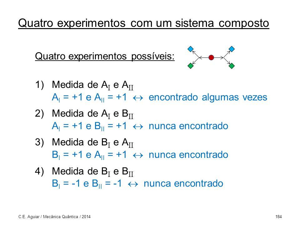 Quatro experimentos com um sistema composto