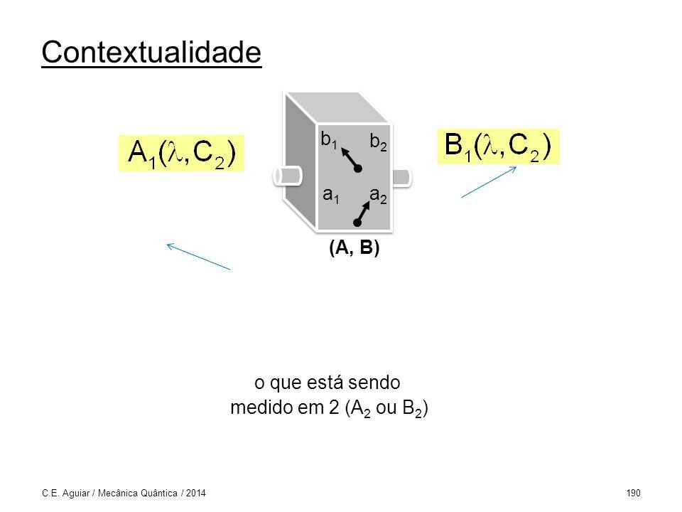 Contextualidade b1 b2 a1 a2 (A, B) o que está sendo