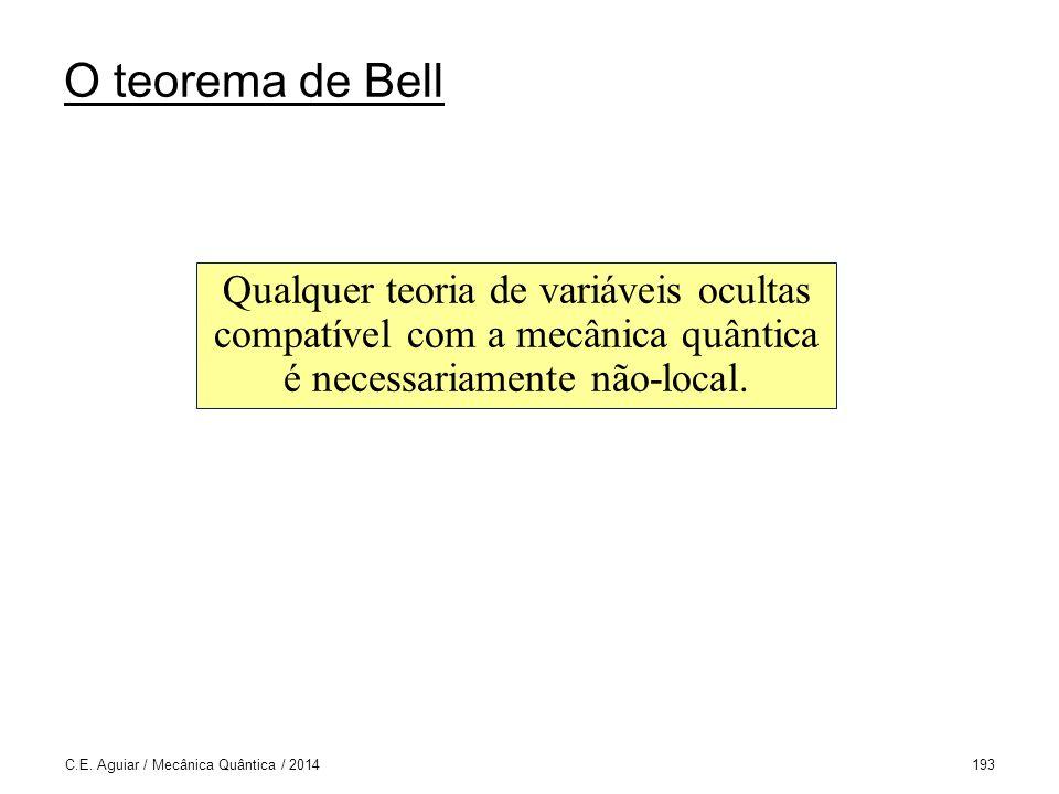 O teorema de Bell Qualquer teoria de variáveis ocultas compatível com a mecânica quântica é necessariamente não-local.