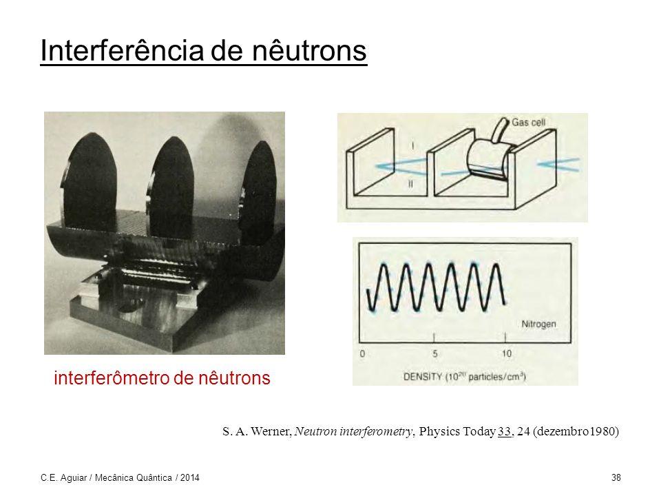 Interferência de nêutrons