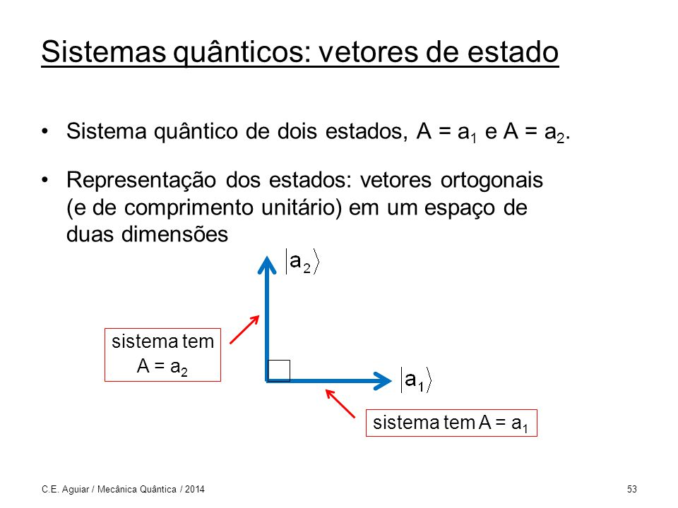 Sistemas quânticos: vetores de estado