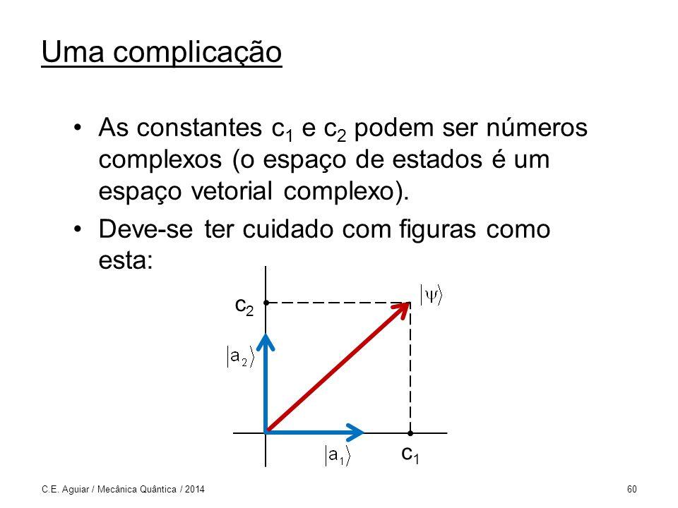 Uma complicação As constantes c1 e c2 podem ser números complexos (o espaço de estados é um espaço vetorial complexo).