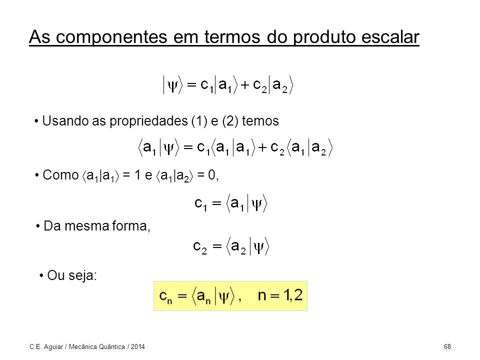As componentes em termos do produto escalar