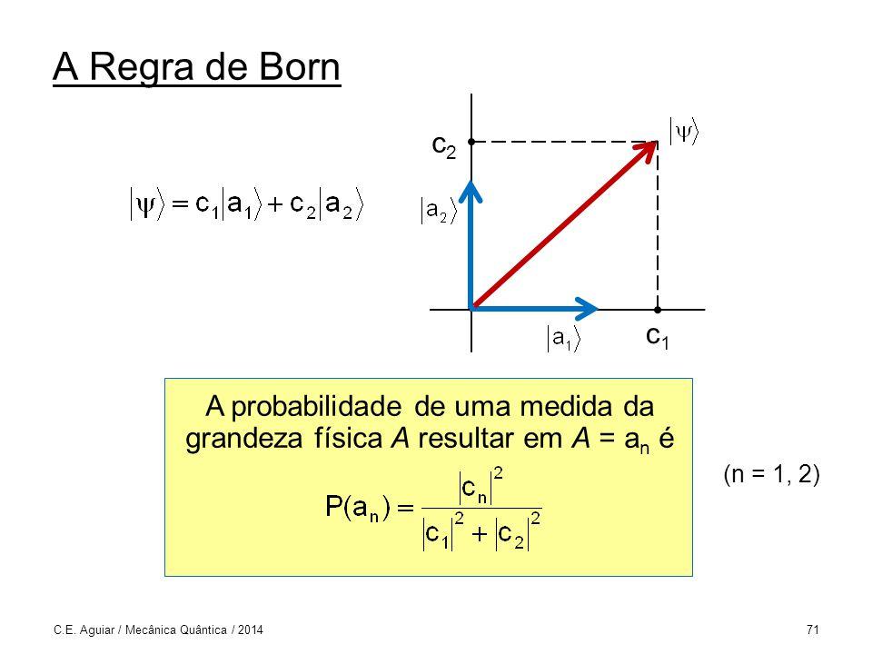 A Regra de Born c2. c1. A probabilidade de uma medida da grandeza física A resultar em A = an é.