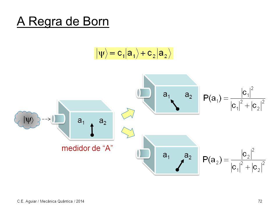 A Regra de Born | a1 a2 medidor de A