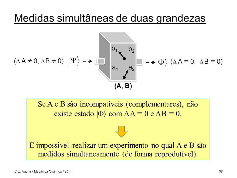 Medidas simultâneas de duas grandezas