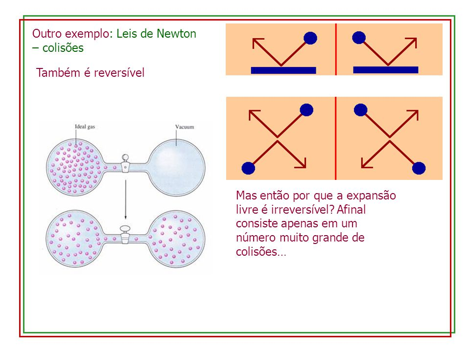 Outro exemplo: Leis de Newton – colisões