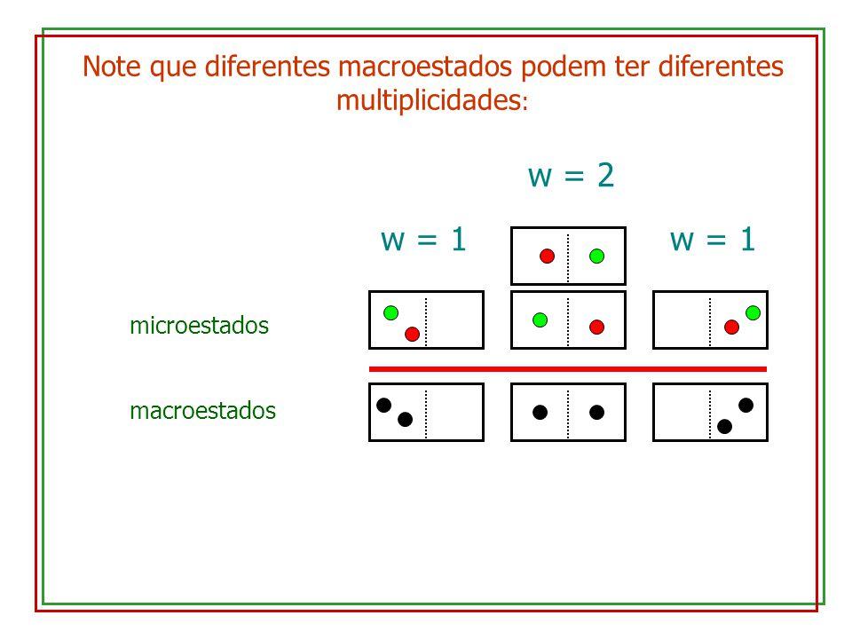 Note que diferentes macroestados podem ter diferentes multiplicidades: