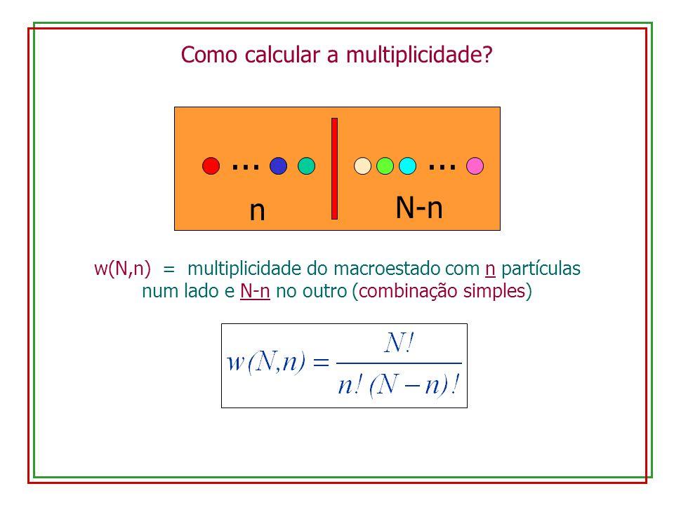 Como calcular a multiplicidade
