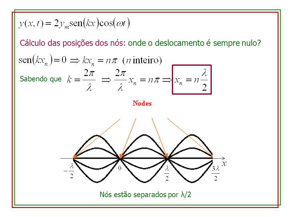 Cálculo das posições dos nós: onde o deslocamento é sempre nulo