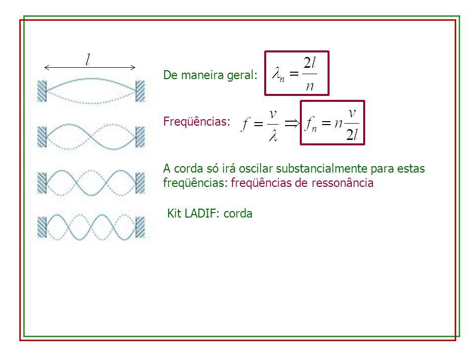 De maneira geral: Freqüências: A corda só irá oscilar substancialmente para estas freqüências: freqüências de ressonância.