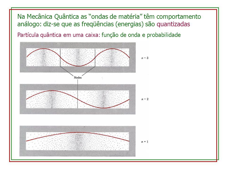 Na Mecânica Quântica as ondas de matéria têm comportamento análogo: diz-se que as freqüências (energias) são quantizadas