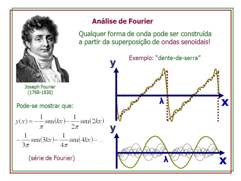 Análise de Fourier Qualquer forma de onda pode ser construída a partir da superposição de ondas senoidais!