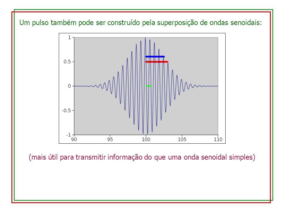 Um pulso também pode ser construído pela superposição de ondas senoidais: