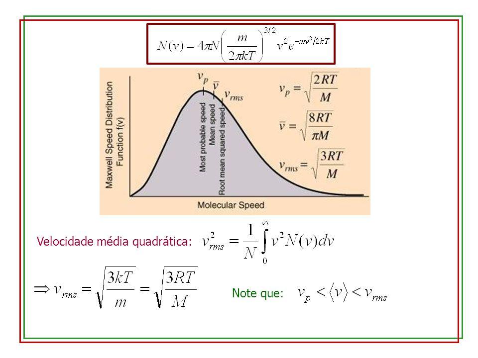 Velocidade média quadrática: