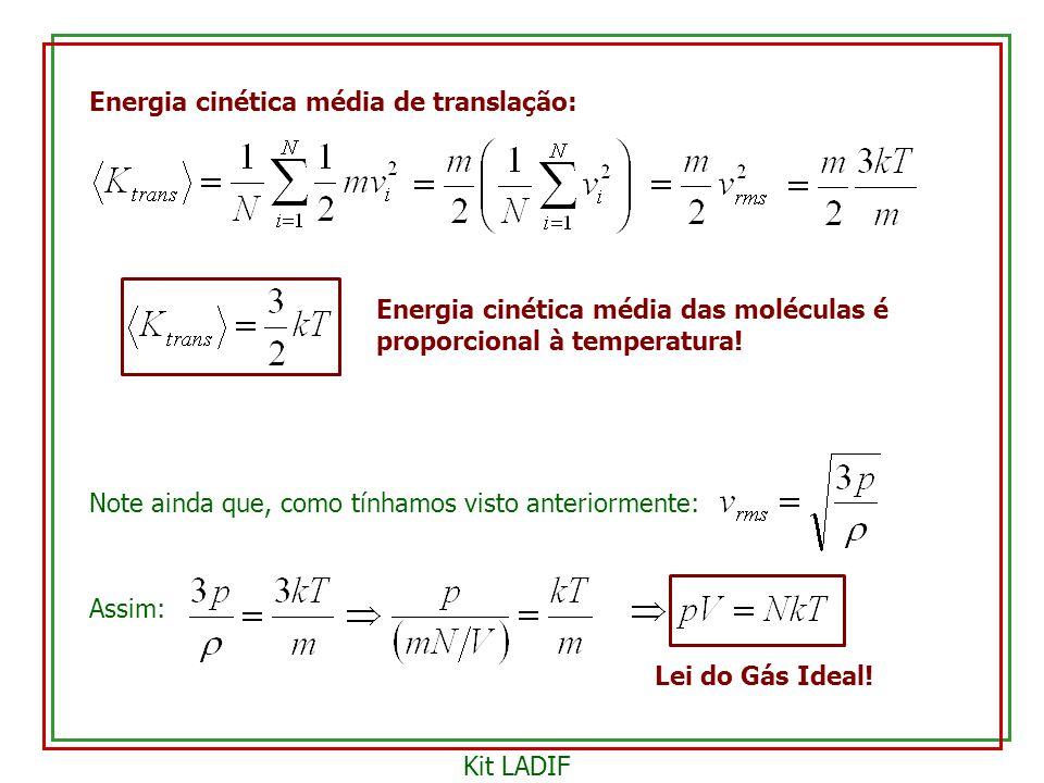 Energia cinética média de translação: