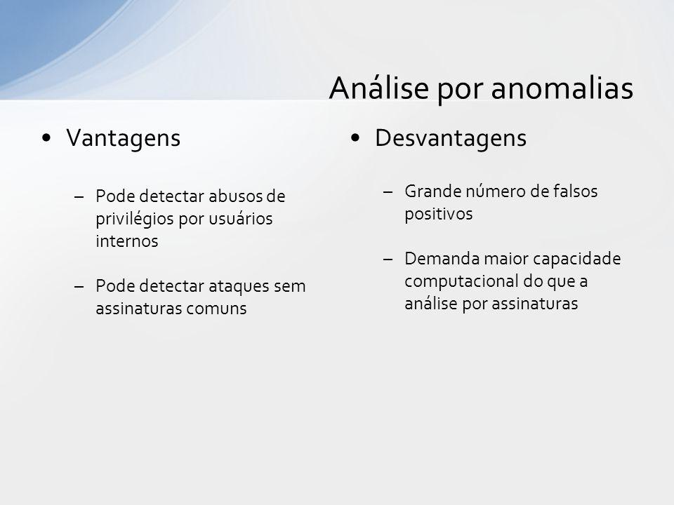 Análise por anomalias Vantagens Desvantagens
