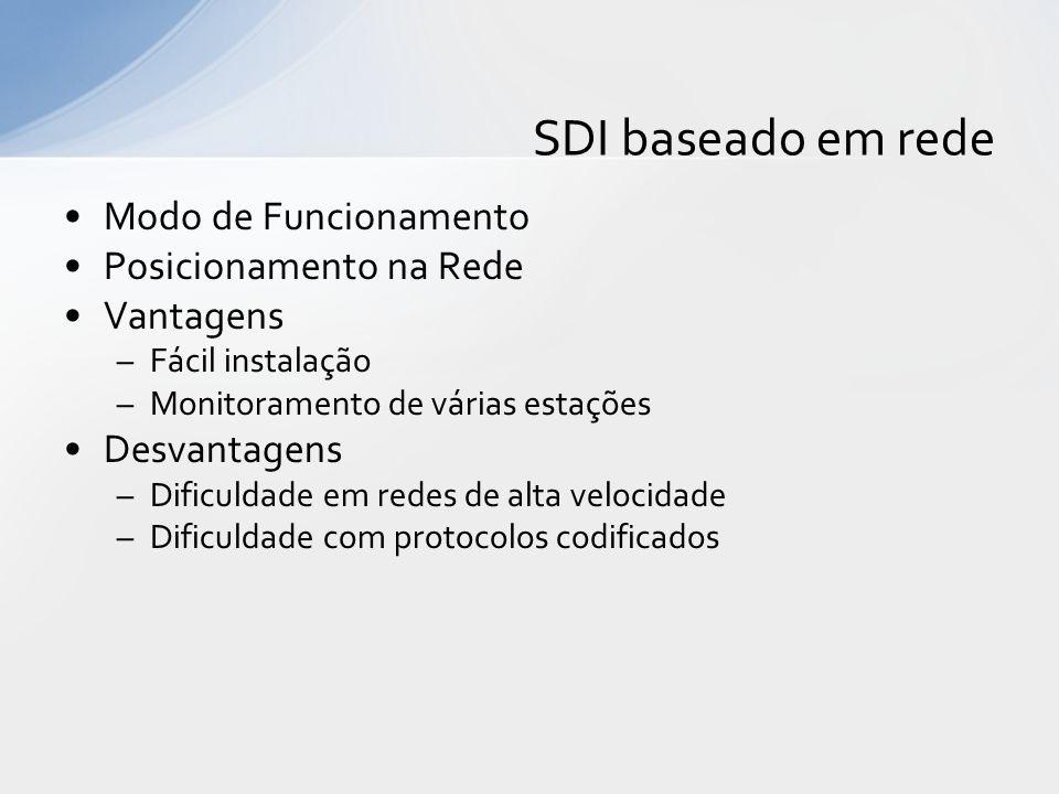 SDI baseado em rede Modo de Funcionamento Posicionamento na Rede