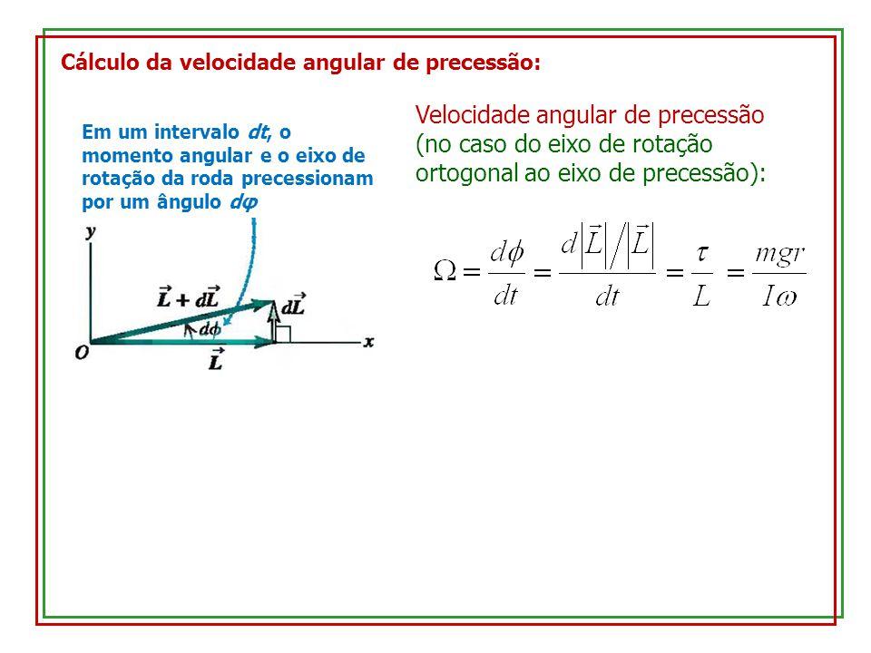 Cálculo da velocidade angular de precessão: